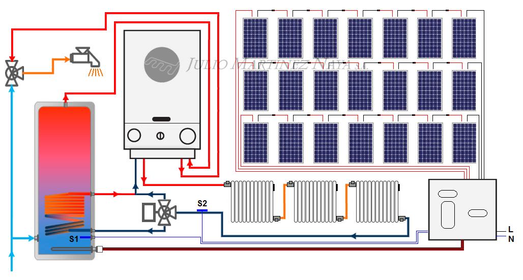 Energia Fotovoltaica para calentar agua